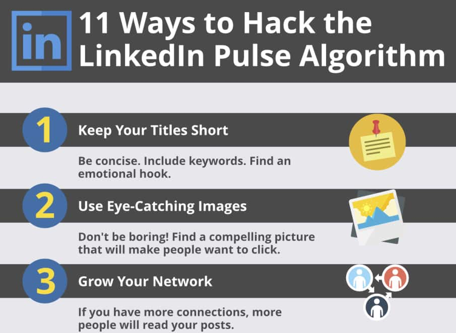 how to publish on linkedin pulse FEATURED IMAGE