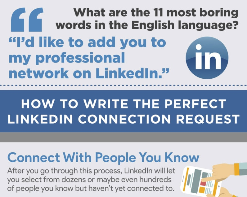 Linkedin invitation etiquette how to write the perfect connection how to write the perfect connection request summary stopboris Images