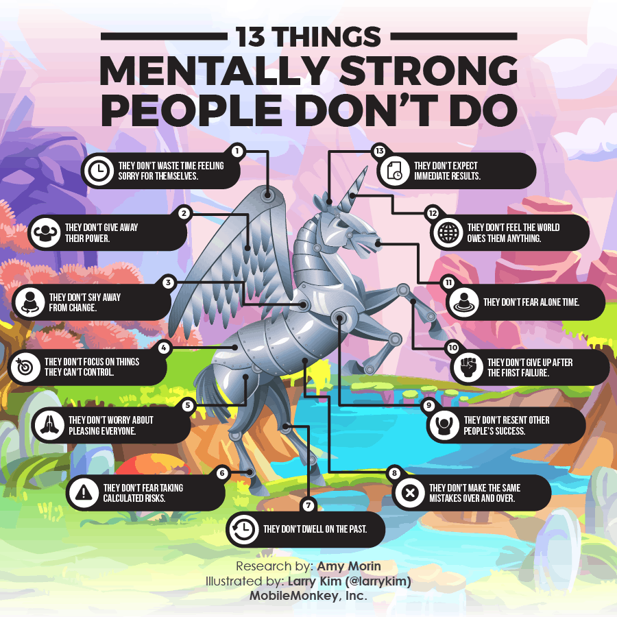 13 Habits of Mentally Strong People