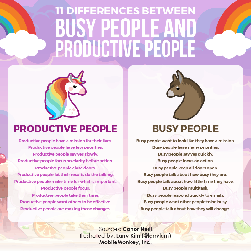 Different Characteristics of Busy People and Productive People