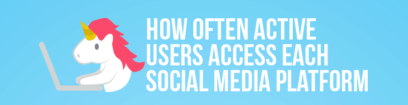 How Often Active Users Access Each Social Media Platform FEATURED