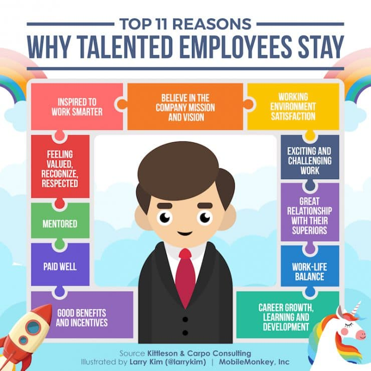 Reasons Why Employees Choose To Stay On Your Company