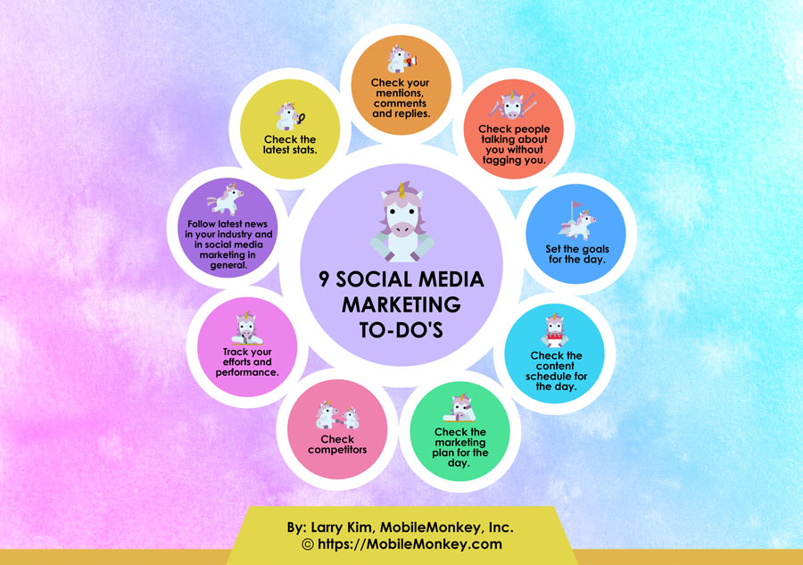 9 Social Media Marketing Todo