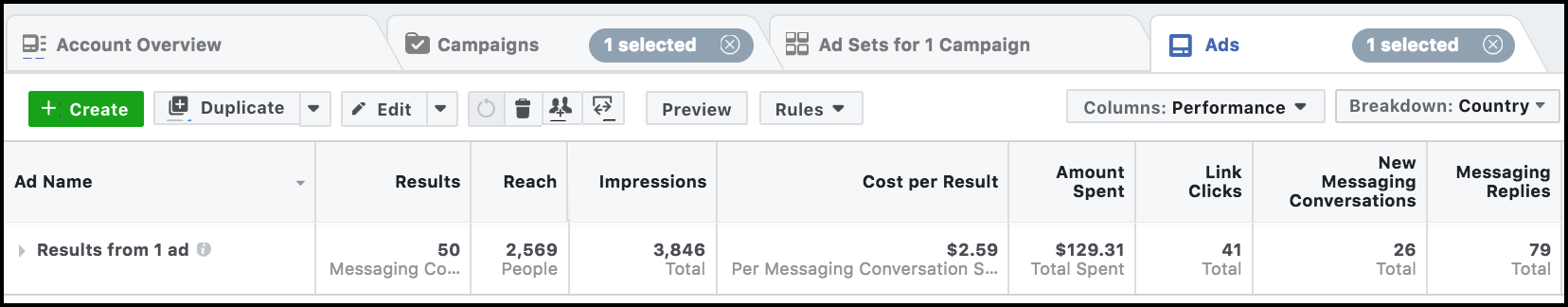 facebook messenger ad results