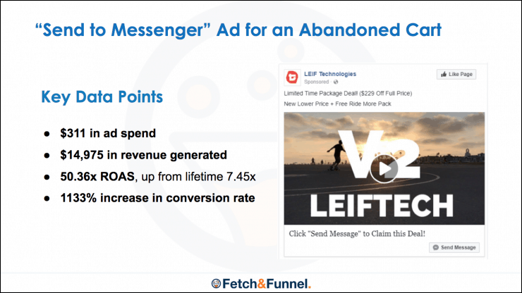abandoned-cart-chatbot-messenger-ad-case-study