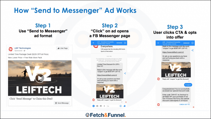 how-send-to-messenger-ad-works
