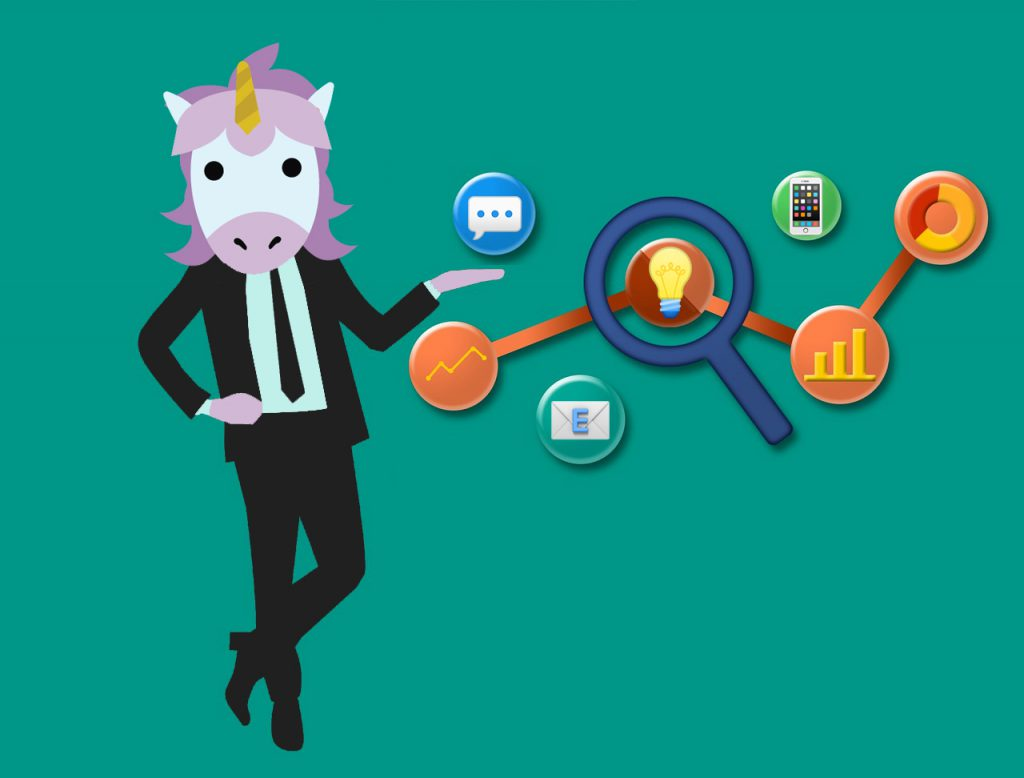 unicorn marketing tools