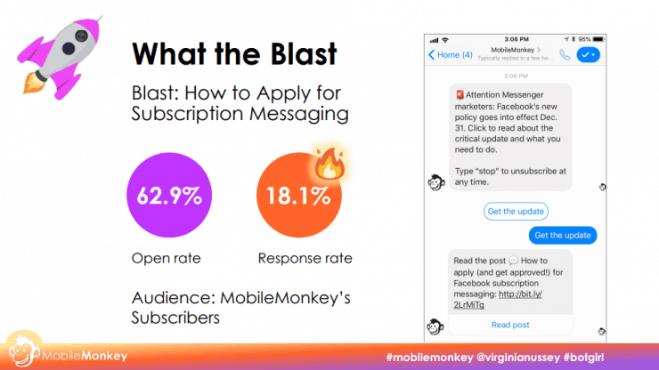 example-chat-blast-how-to-apply-subscription-messaging