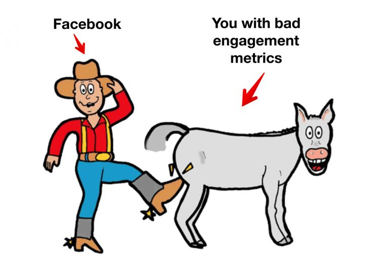 Do not be a Facebook Messenger Donkey