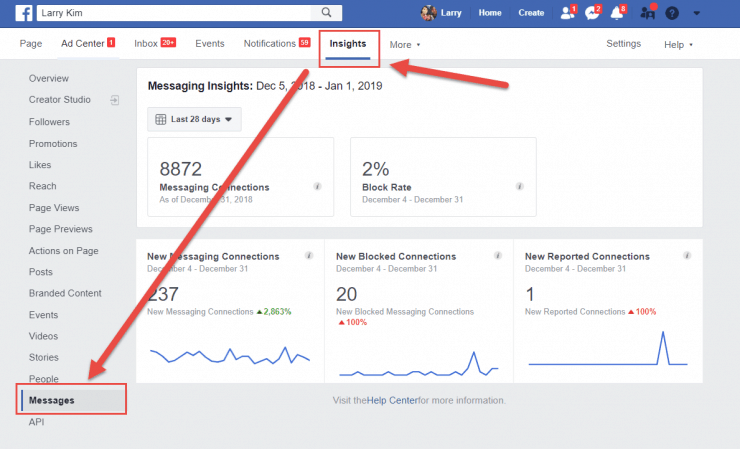 Facebook Messenger Insights