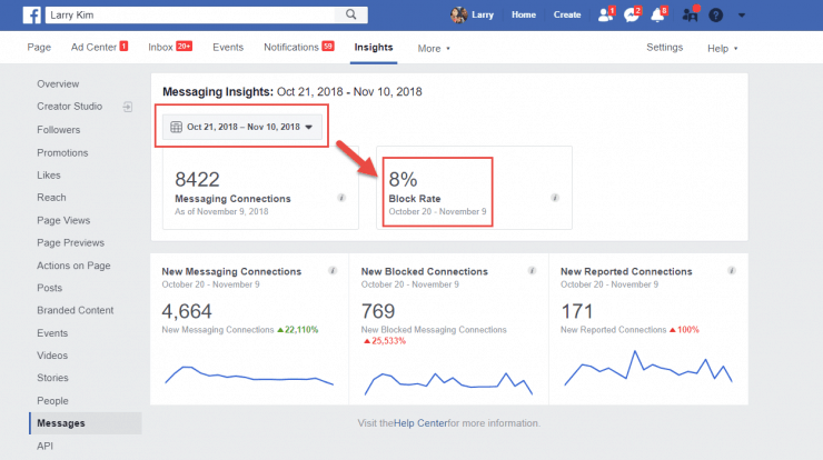 Facebook Messenger Insights Block Rate