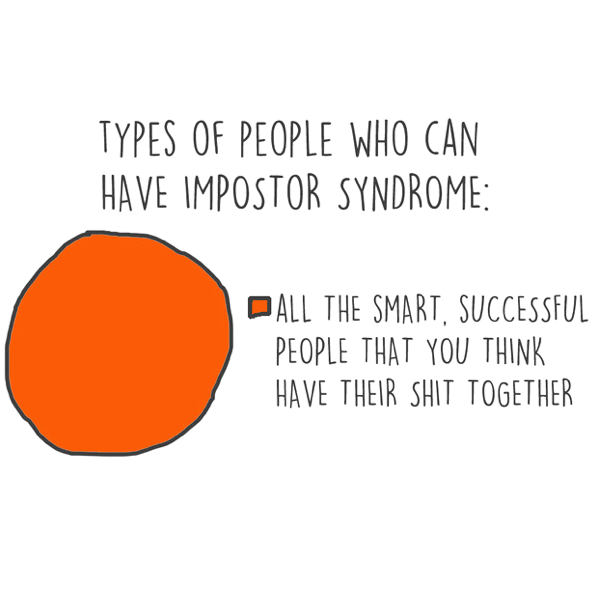 4-imposter-syndrome diagram