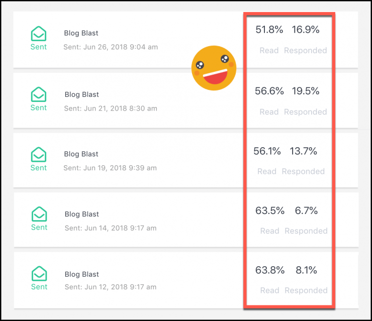 Facebook Messenger Bots - Chatbot Response Rate