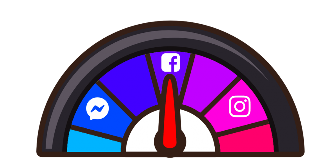 instagram and facebook ads meter