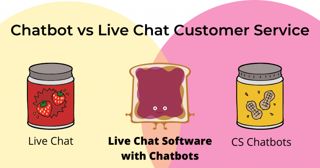 chatbot vs live chat solutions