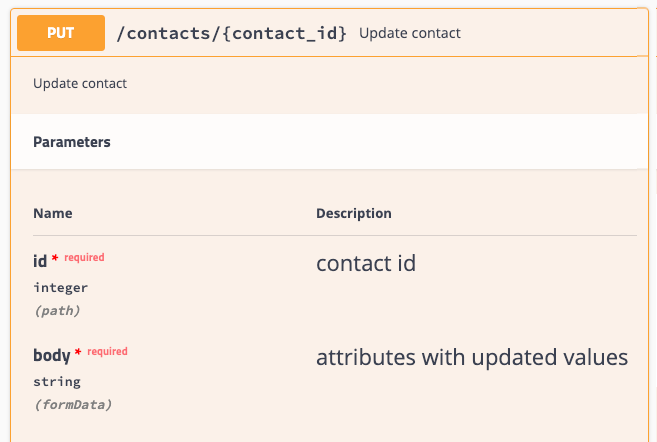 mobilemonkey api put contacts