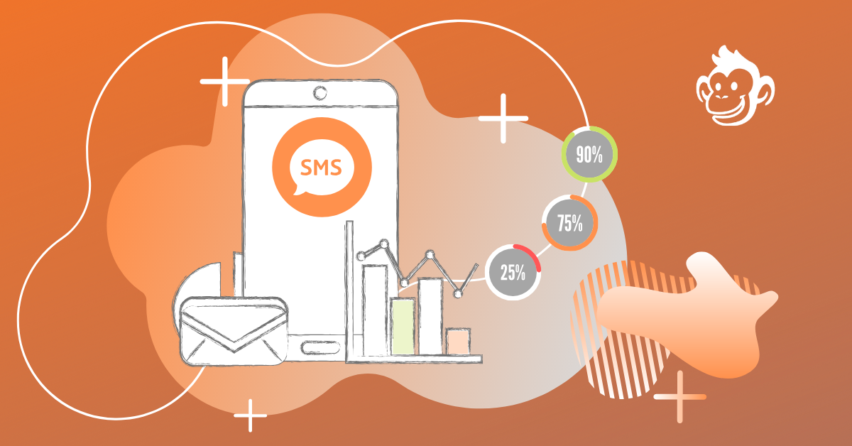 60 SMS Marketing Statistics That Will Change Your Mind About Text Message Marketing
