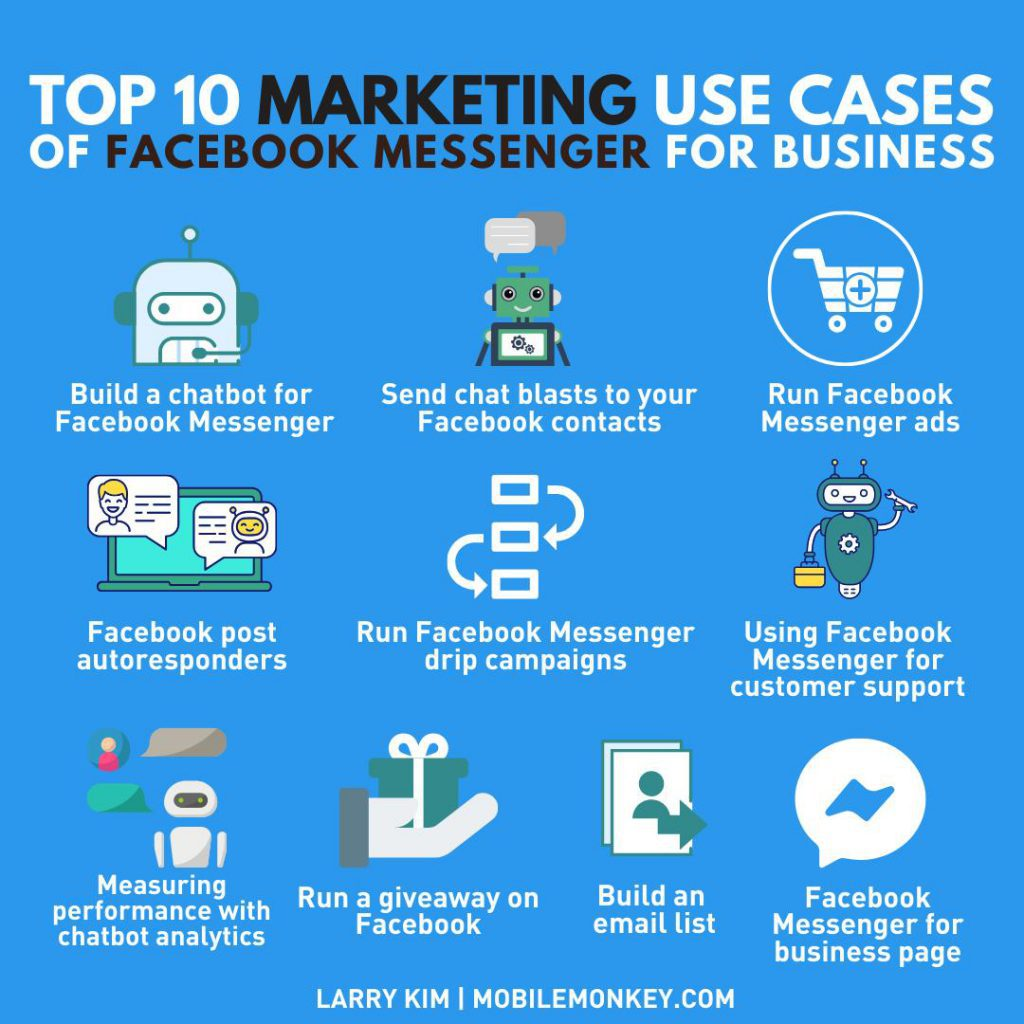 Facebook Messenger for Business