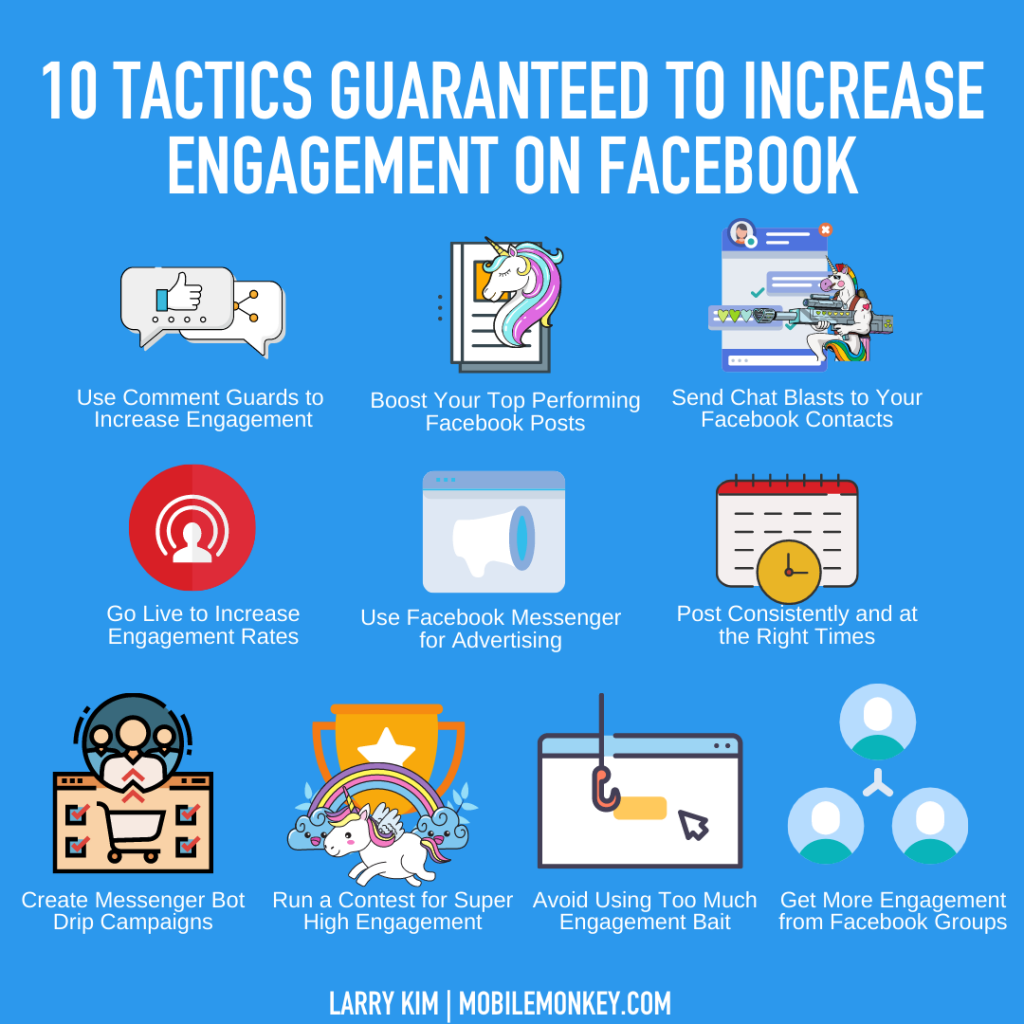 increase engagement on Facebook infographic