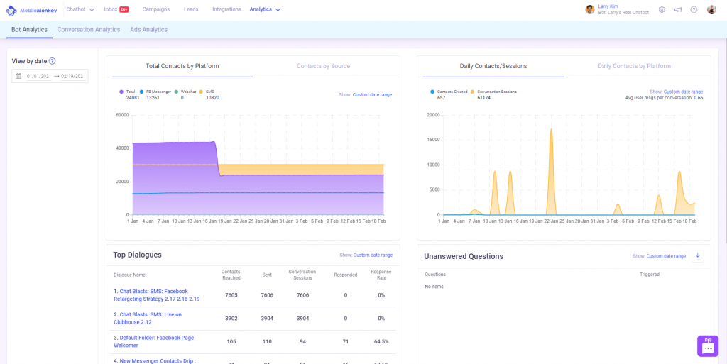 Instagram analytics and reports