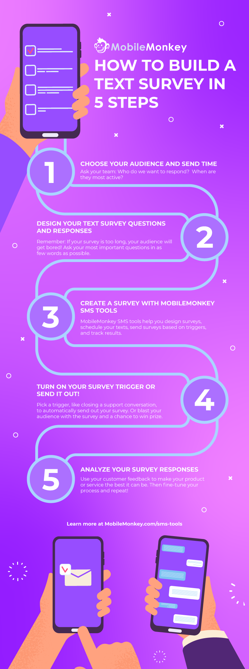 How to build a text survey in 5 steps.